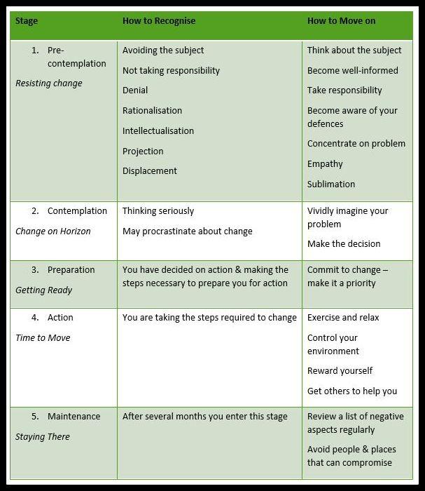 nutrition blog12