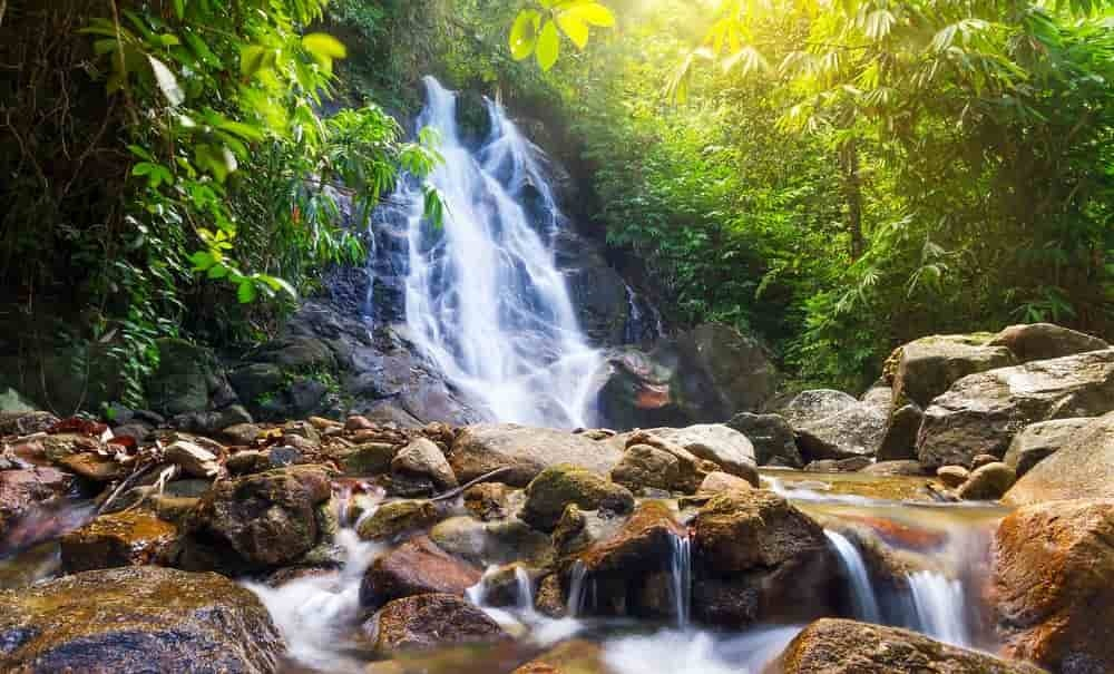 Troubleshooting Common Problems - Waterfall photography