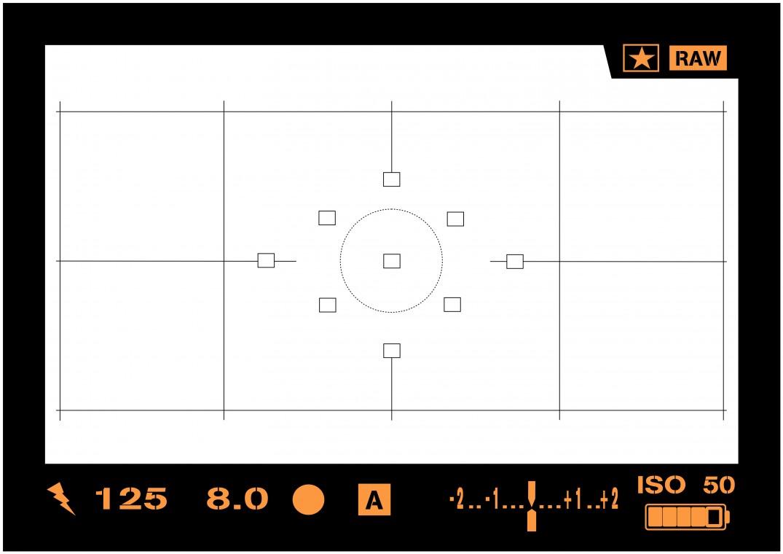 What is an exposure meter