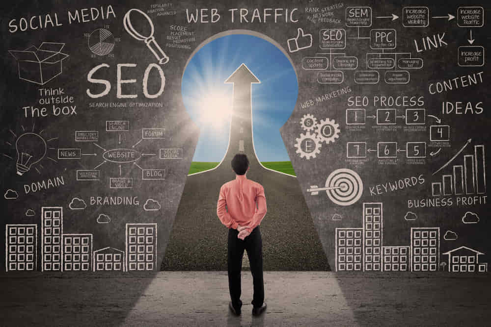 SEO Guide: How To Perform Keyword Research