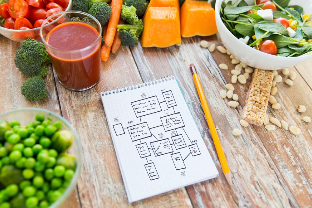 How to Choose a Diet Plan to Aid Weight Loss