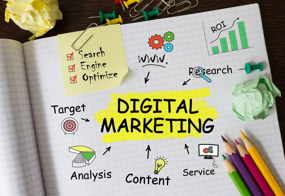 A Quick Guide to Planning a Digital Marketing Strategy and Essential Tools to Use