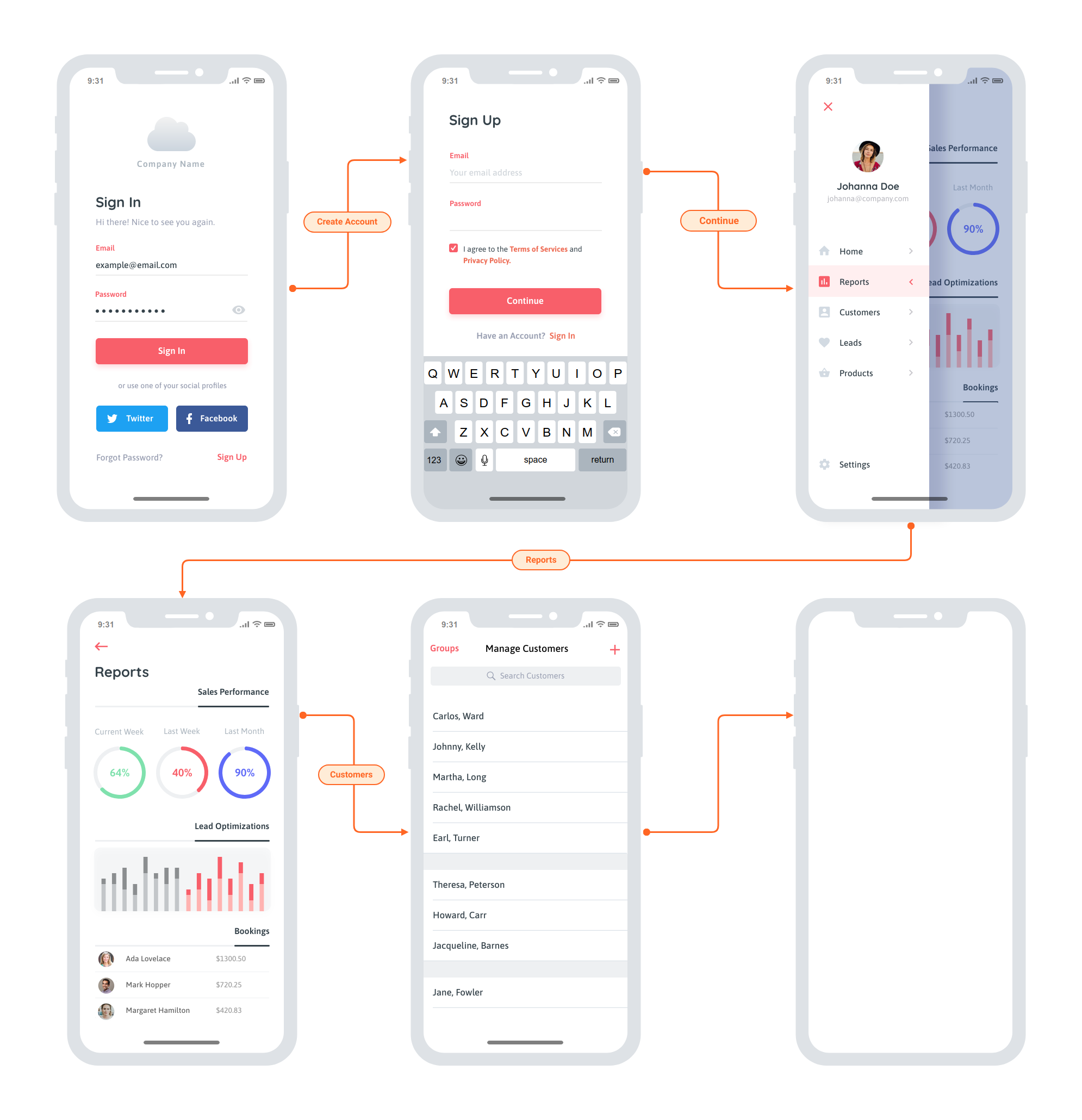 From an Idea to the Launch: How to Build a Mobile Application